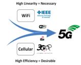 從WiFi到5G,換個思路或是國產射頻前端芯片廠商新機遇