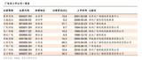 中国广电因何拿到5G牌照?