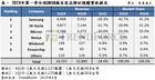 美光延迟日本广岛新厂投资计划7个月之久