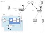 技术文章—部署Wi-Fi连接以实现电网保护和控制