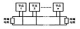 CAN总线如何设计拓扑才最安全?