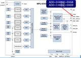 STM32复习笔记(十六)MPU6050六轴传感器