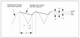 技術文章:如何計算輸入電容及DCM、CCM、QR變壓器