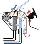 技术文章—风门执行器在汽车HVAC系统中的驱动因素