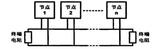 CAN总线的拓扑如何设计最安全?