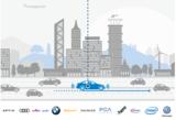 安波福、百度、宝马等11家企业发布的自动驾驶白皮书有哪些看点?