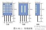 STM32 模块篇-温湿度传感器模块(DHT11)实验