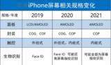 全面屏iPhone:搭载屏下摄像头或2020年亮相