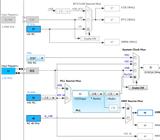 STM32开发笔记24:STM32L0低功耗设计——需求概述