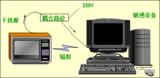 技術文章—最全EMC基礎知識匯總