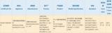 三星Note 10的国行版通过3C认证
