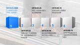"""新能源用电安全不容忽视,动力电池将迎来3.0""""叠时代"""""""