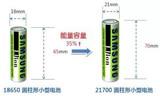 18650电池将退出汽车领域?将被哪种电池取代?