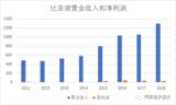 中国汽车行业的演变之路