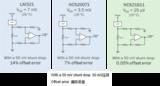 解析通用运算放大器:精密的准确性和成本效益