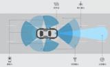 基于传感器融合的ADAS硬件在环测试台