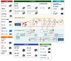 新能源汽車中的被動元件選型指南 (第一篇)
