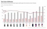 苹果上游供应商发起的硬件战争,是否还能否改变一切?