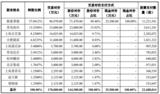 兆易创新收购思立微配套募资9.8亿,注入快速发展新