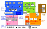 STM32-(36):CAN总线(概述)