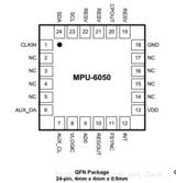 STM32 IO口模拟I2C+驱动MPU6050