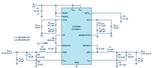 ADI技术文章:双通道、6 A降压稳压器提供高效紧凑解决方案