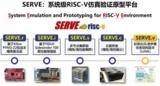 最新开源芯片系统级验证及原型平台发布