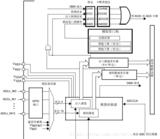 10-HAL库之ADC电压采集