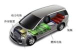 选择新能源汽车到底有哪些好处呢?