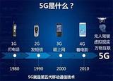 智造之路·5G先行 华南工业智造展览会就爱那个在深圳开幕