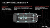 低成本/可持续 安波福发布智能汽车架构