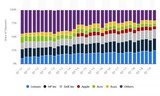 全球PC市场情况剖析:曾经风光无限,如今满目尘土