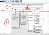[正点原子]STM32开发板F103 第41讲 RTC实时时钟备份区域BKP原理