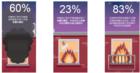 技術文章—細究火災煙霧探測的幾種解決方案差異