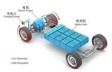 新能源汽车的电池技术浅析