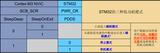 STM32F103C8T6 Standby低功耗模式
