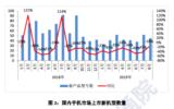 权威报告:8月国内手机市场出货量同比降5.3%