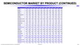 IBS:中国半导体市场将从以出口为主的模式转为以内销为主