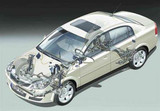 电动汽车发展的瓶颈是否与汽车电子产品有关?