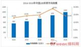 中国LED封装增速平稳,国际大厂逐渐向国内转移