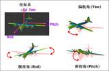 第44章 MPU6050传感器—姿态检测—零死角玩转STM32-F429系列