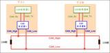 第40章 CAN—通讯实验—零死角玩转STM32-F429系列