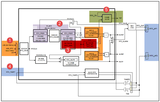 第43章 RTC—实时时钟—零死角玩转STM32-F429系列
