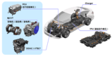 SPORT HYBRID e+车型:无限接近EV的PHEV