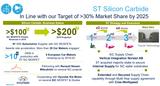 ST:垂直整合碳化硅供应链,从汽车扩展到工业