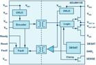 技术文章—隔离式栅极驱动器的重要特性