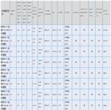 Intel推出至强® W和酷睿TMX系列处理器 更高性能助力AI发展
