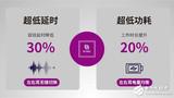 低功耗长续航的TWS蓝牙耳机芯片春藤5882性能如何?