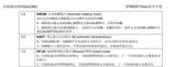 STM32的CAN总线调试——与以太网转CAN联调的小问题