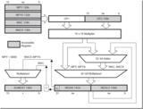 MSP430程序库<十三>硬件乘法器使用